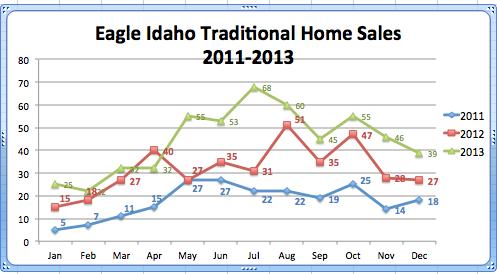Eagle Trad. 2011-1013